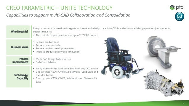 Creo packaging and solution capabilities presentation (1) za