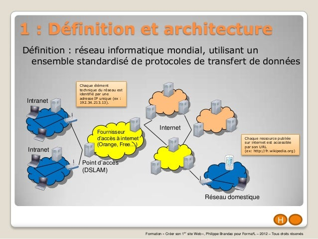 Cr er son 1er site web for Definition architecture informatique