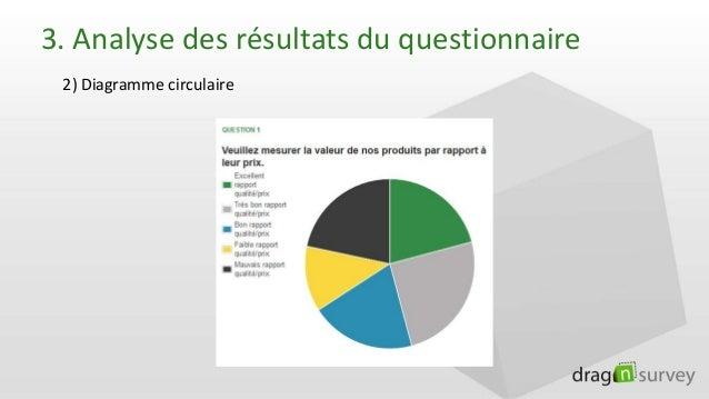cr u00e9er son questionnaire en ligne avec drag u0026 39 n survey