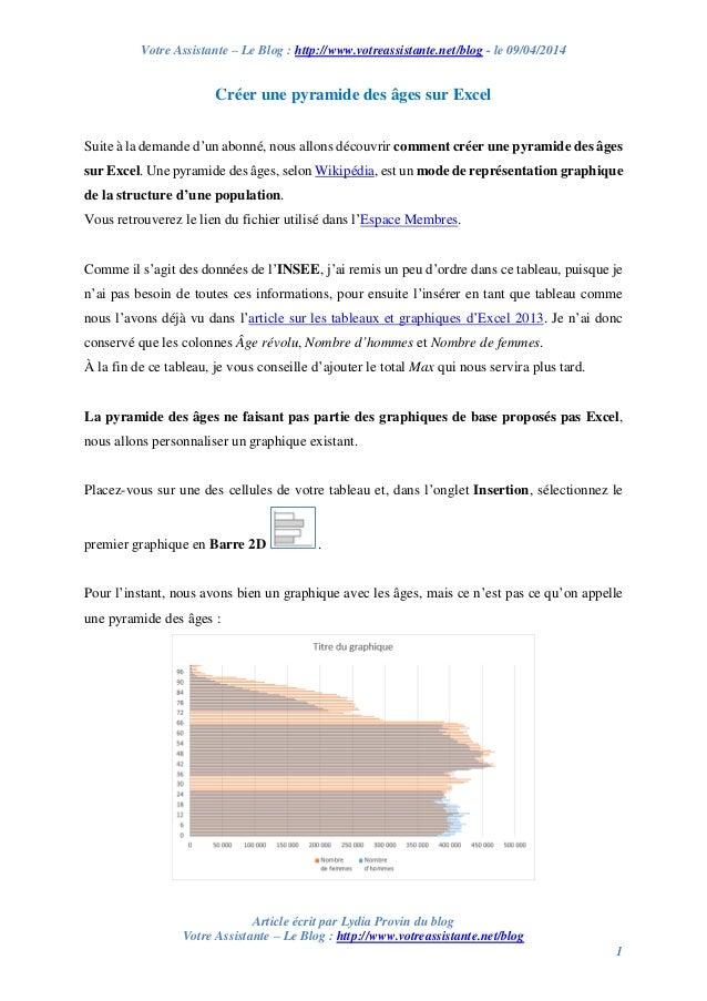 Votre Assistante – Le Blog : http://www.votreassistante.net/blog - le 09/04/2014 Article écrit par Lydia Provin du blog Vo...