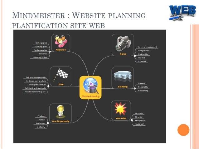 Cr er un site internet ou un blog for Idee site internet a creer