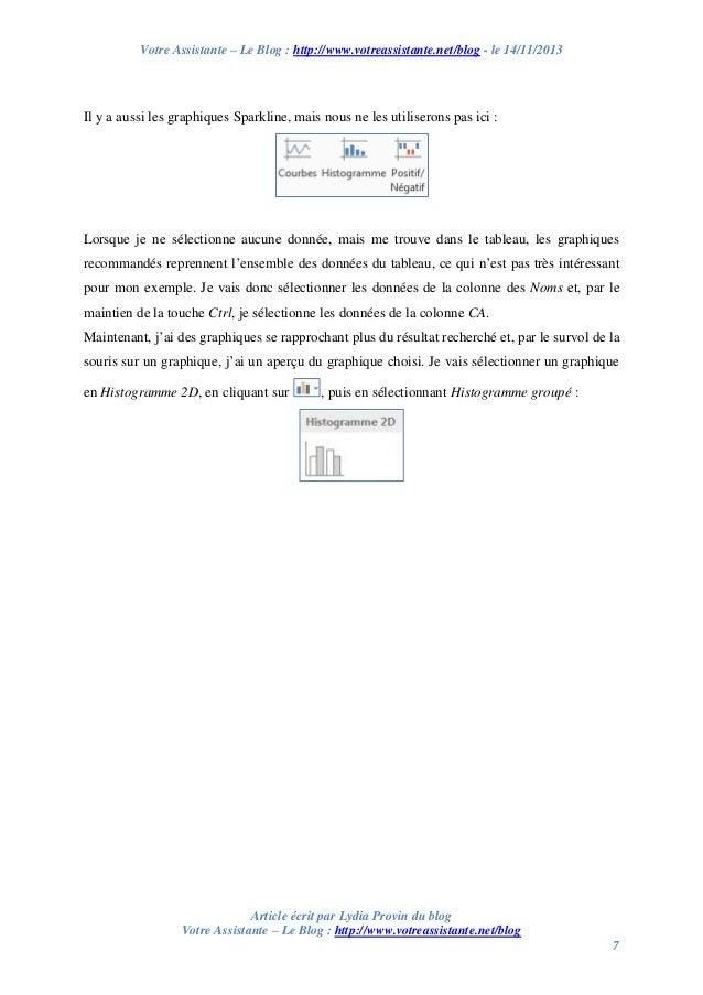Votre Assistante – Le Blog : http://www.votreassistante.net/blog - le 14/11/2013  Il y a aussi les graphiques Sparkline, m...