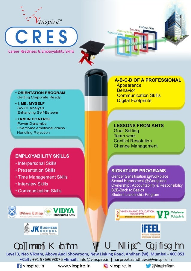 Career Readiness & Employability Skills C R E S InspireV TM LESSONS FROM ANTS Goal Setting Team work Conict Resolution Ch...