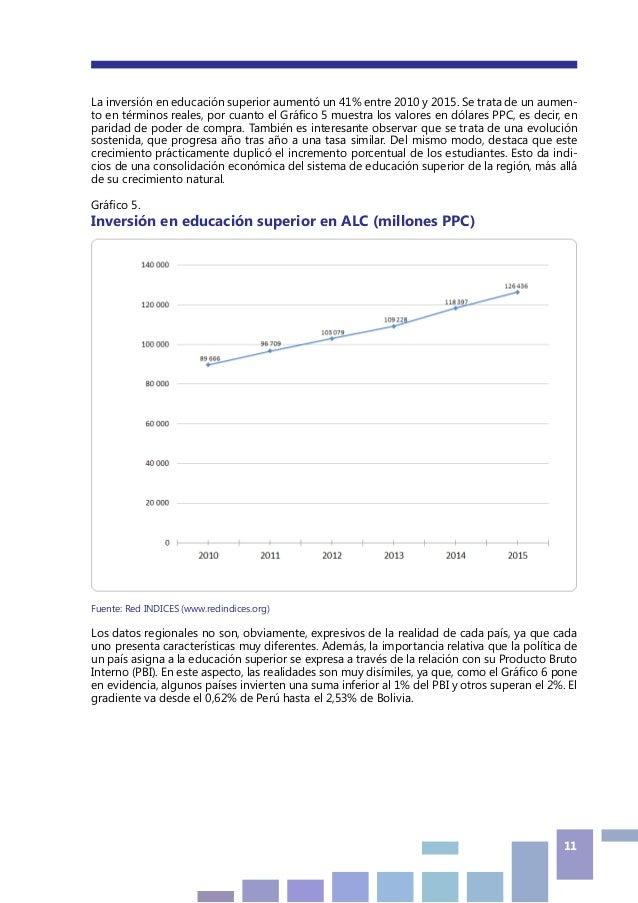 11 La inversión en educación superior aumentó un 41% entre 2010 y 2015. Se trata de un aumen- to en términos reales, por c...