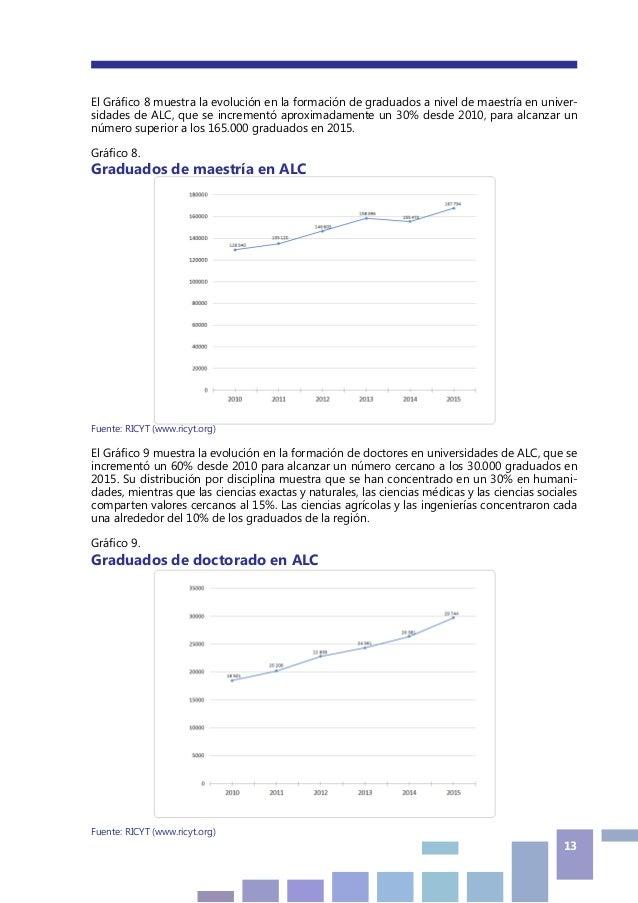 13 El Gráfico 8 muestra la evolución en la formación de graduados a nivel de maestría en univer- sidades de ALC, que se in...