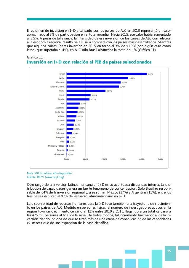 15 El volumen de inversión en I+D alcanzado por los países de ALC en 2010 representó un valor aproximado al 3% de particip...