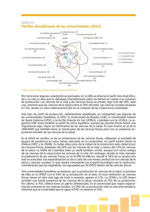 25 Gráfico 22. Perfiles disciplinares de las universidades (2015) Fuente: elaboración propia a partir de datos de SCOPUS P...
