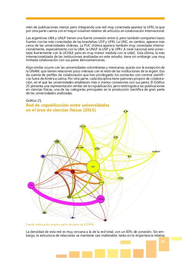 29 men de publicaciones menor, pero integrando una red muy conectada aparece la UFRJ, la que por otra parte cuenta con el ...