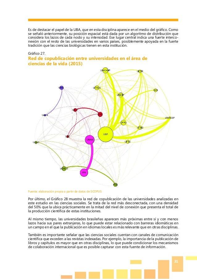 31 Es de destacar el papel de la UBA, que en esta disciplina aparece en el medio del gráfico. Como se señaló anteriormente...