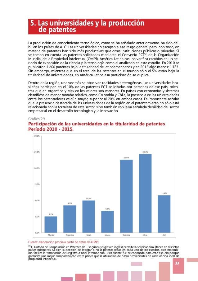 33 5. Las universidades y la producción  de patentes La producción de conocimiento tecnológico, como se ha señalado anter...