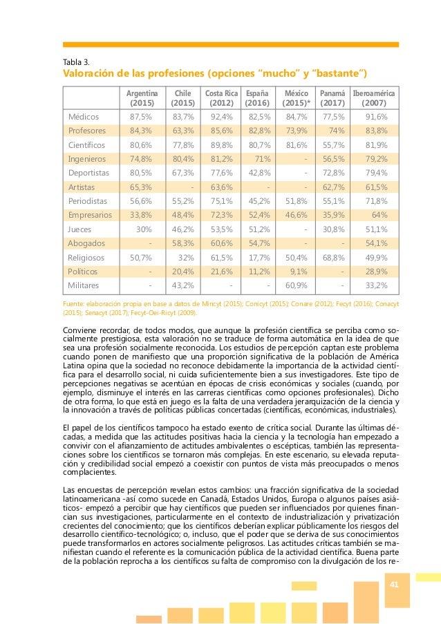 """41 Tabla 3. Valoración de las profesiones (opciones """"mucho"""" y """"bastante"""") Argentina Chile Costa Rica España México Pa..."""
