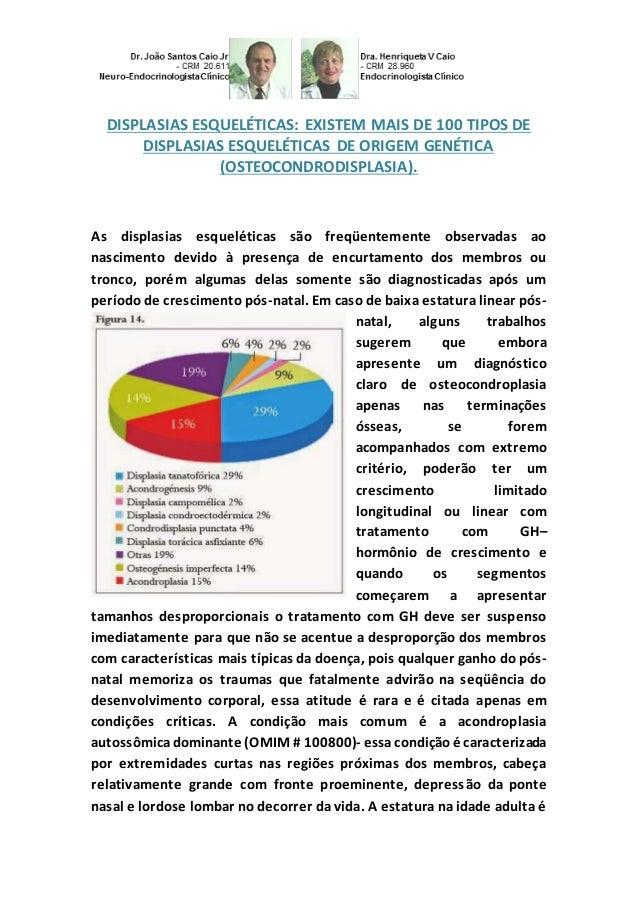 DISPLASIAS ESQUELÉTICAS: EXISTEM MAIS DE 100 TIPOS DE  DISPLASIAS ESQUELÉTICAS DE ORIGEM GENÉTICA  (OSTEOCONDRODISPLASIA)....
