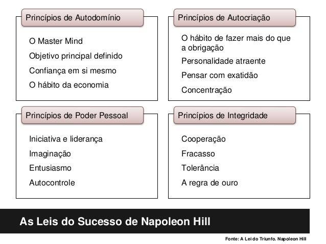 As Leis do Sucesso de Napoleon Hill O hábito de fazer mais do que a obrigação Personalidade atraente Pensar com exatidão C...
