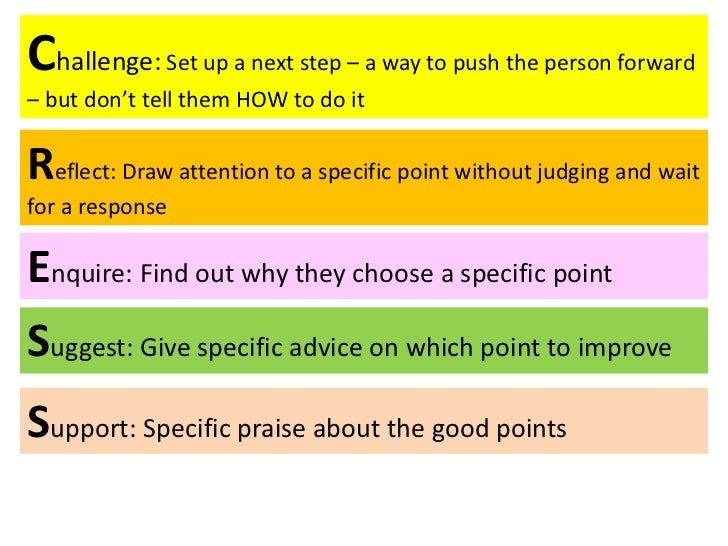 Challenge: Set up a next step – a way to push the person forward– but don't tell them HOW to do itReflect: Draw attention ...