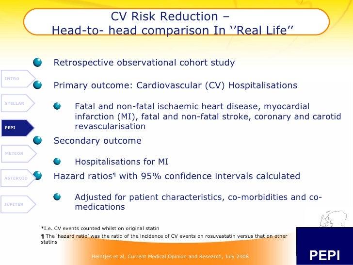 <ul><li>Retrospective observational cohort study </li></ul><ul><li>Primary outcome: Cardiovascular (CV) Hospitalisations  ...