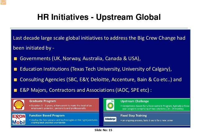 talent management in indian upstream oil Outsourced solutions for the upstream oil & gas industry deployment management systems and dedicated project management office back offices in india running sourcing about global energy talent global energy talent provides skills and expertise to the oil & gas industry.