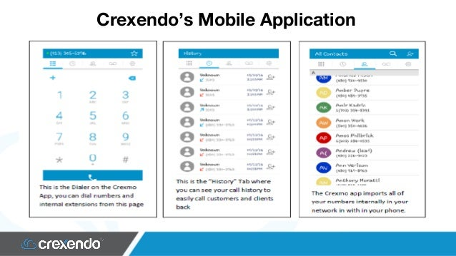 Crexendo Sales Competition Presentation for CSUF Students