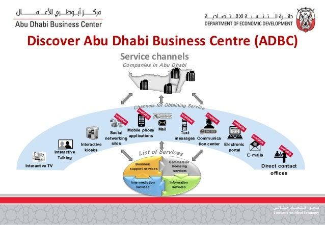 Abu Dhabi Business Centre