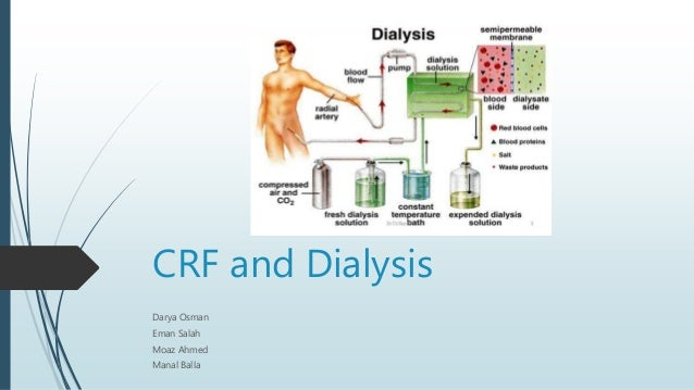 Crf And Dialysis