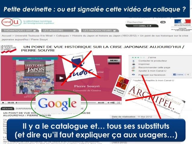 Pour l'usager, la recherche d'informations est souvent réduite à l'équation suivante : GOOGLE = INTERNET = BIBLIOTHEQUES C...