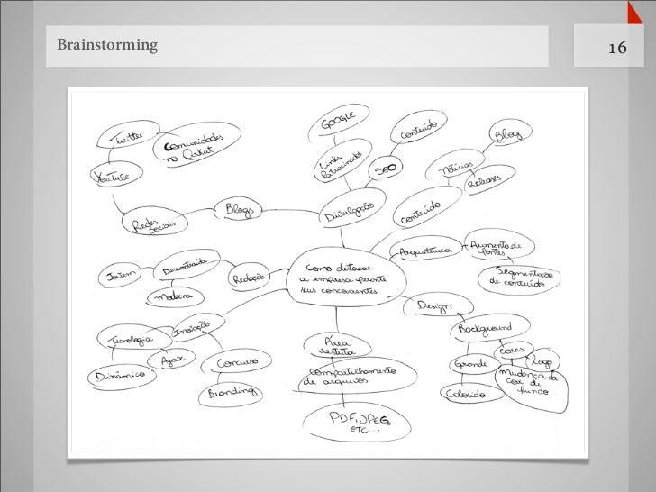 Brainstorming   16