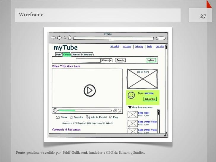 Wireframe                                                                              27Fonte: gentilmente cedido por 'Pe...