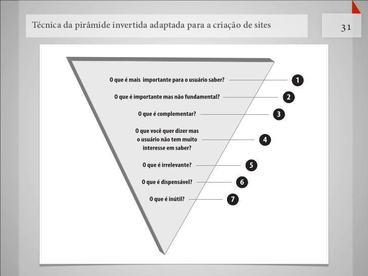 Técnica da pirâmide invertida adaptada para a criação de sites   31