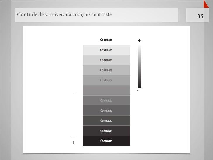 Controle de variáveis na criação: contraste   35