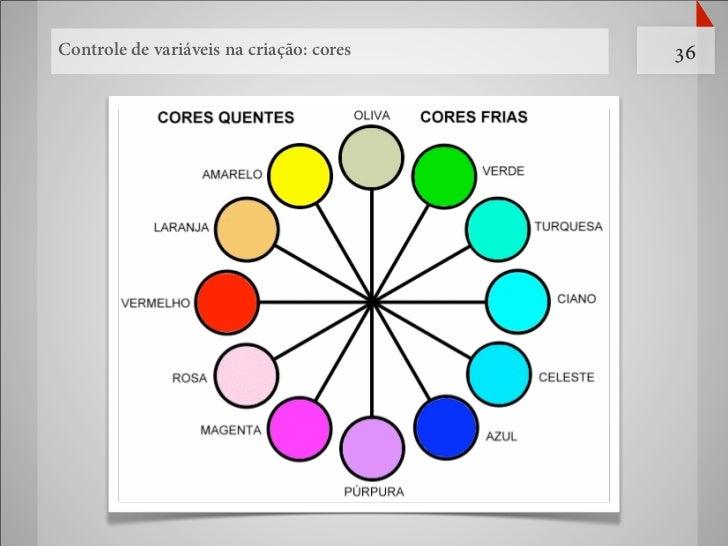 Controle de variáveis na criação: cores   36