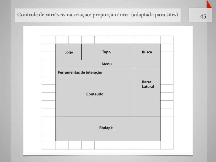 Controle de variáveis na criação: proporção áurea (adaptada para sites)   45