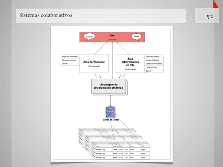 Sistemas colaborativos   52