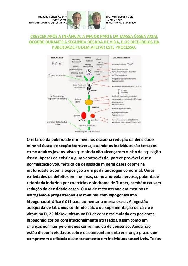 CRESCER APÓS A INFÂNCIA: A MAIOR PARTE DA MASSA ÓSSEA AXIAL OCORRE DURANTE A SEGUNDA DÉCADA DE VIDA, E OS DISTÚRBIOS DA PU...