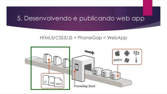 5. Desenvolvendo e publicando web appHTML5/CSS3/JS + PhoneGap = WebApp