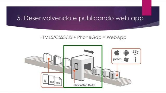 HTML5/CSS3/JS + PhoneGap = WebApp5. Desenvolvendo e publicando web app