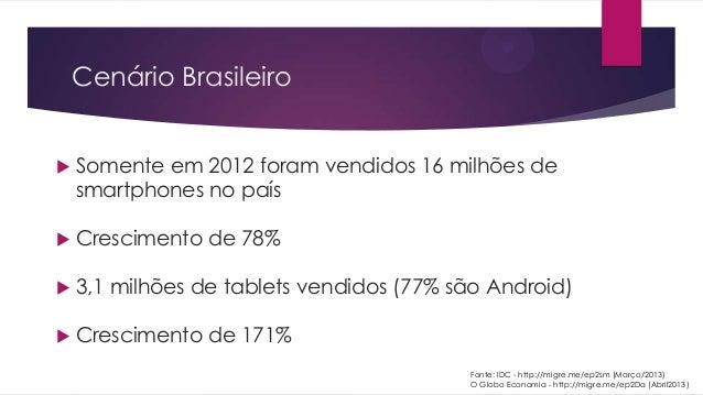 Cenário Brasileiro Somente em 2012 foram vendidos 16 milhões desmartphones no país Crescimento de 78% 3,1 milhões de ta...