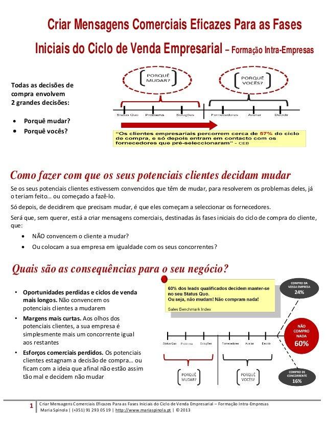 1 Criar Mensagens Comerciais Eficazes Para as Fases Iniciais do Ciclo de Venda Empresarial – Formação Intra-Empresas Maria...