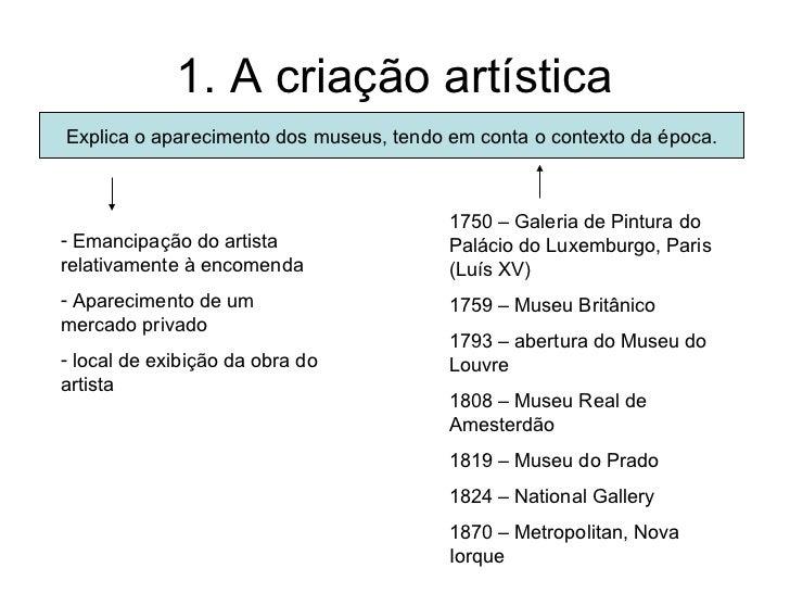 1. A criação artísticaExplica o aparecimento dos museus, tendo em conta o contexto da época.                              ...