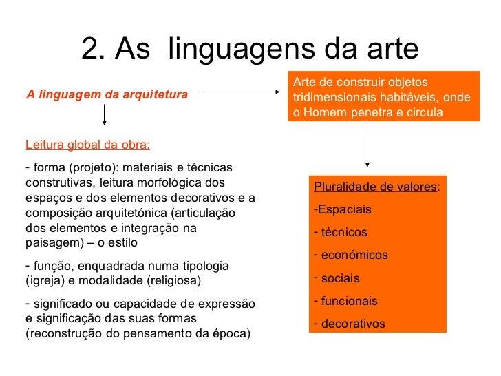 2. As linguagens da arte                                           Arte de construir objetosA linguagem da arquitetura    ...