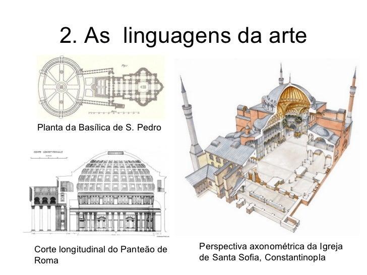 2. As linguagens da artePlanta da Basílica de S. PedroCorte longitudinal do Panteão de   Perspectiva axonométrica da Igrej...