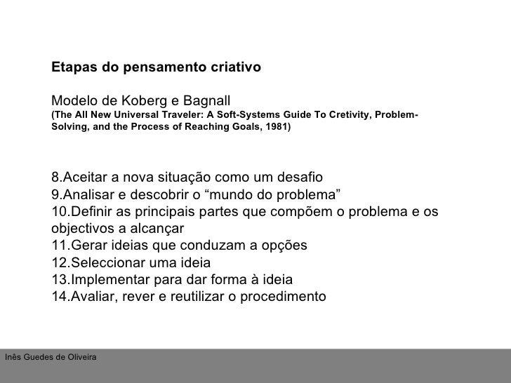 <ul><li>Etapas do pensamento criativo </li></ul><ul><li>Modelo de Koberg e Bagnall </li></ul><ul><li>(The All New Universa...