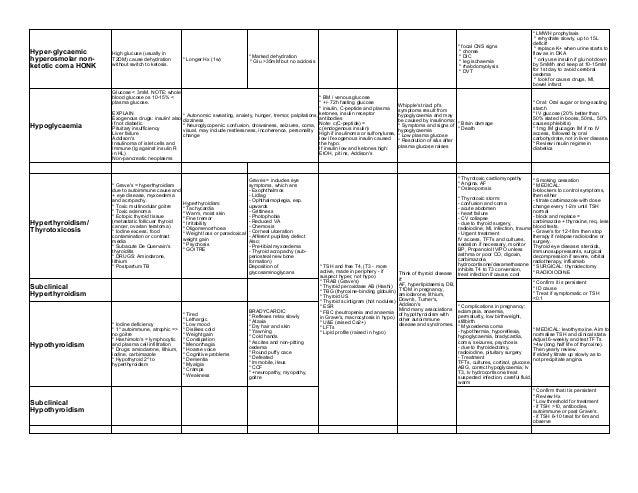 Endocrinology for Medical Finals Slide 2