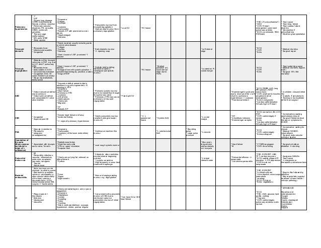 Overview of heart murmurs Slide 2