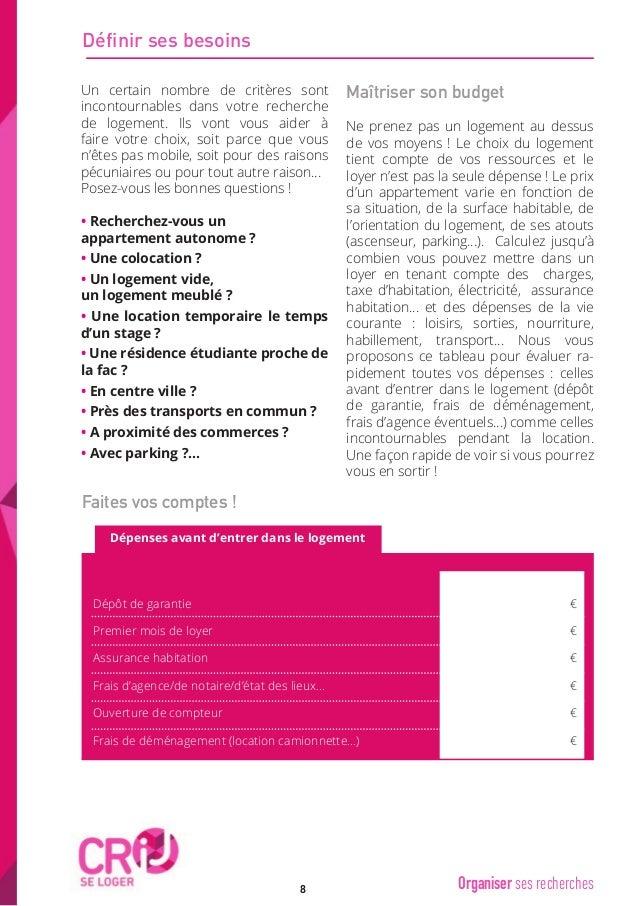 Guide se loger sur nantes for Bail meuble etudiant