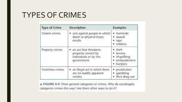 Detroit White Collar Crime Attorney