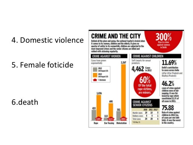 female foticide essay Female foeticide is a matter of shame for the couples who go for it and also for the doctors who perform such surgical abortions (or rather murder the unborn girl child) for earning some quick money let us not forget that our mother is a female, our sister is a female, and our wife is also a female.