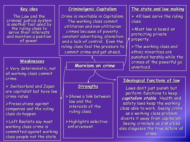 marxism and crime essay Free essay: using the material from item a and elsewhere assess the usefulness of marxist approaches to an understanding of crime and deviance (21 marks.