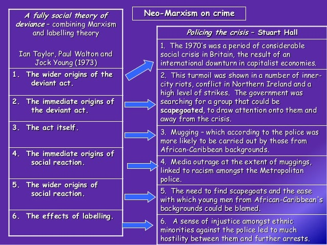 Key ideas                          Biology The root cause of crime is          Wilson and Hernstein        Charles Murray...