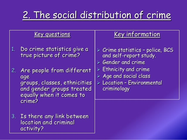 Official statistics            Recorded crime           Lack of crime reporting      Complied from             A crime, wh...