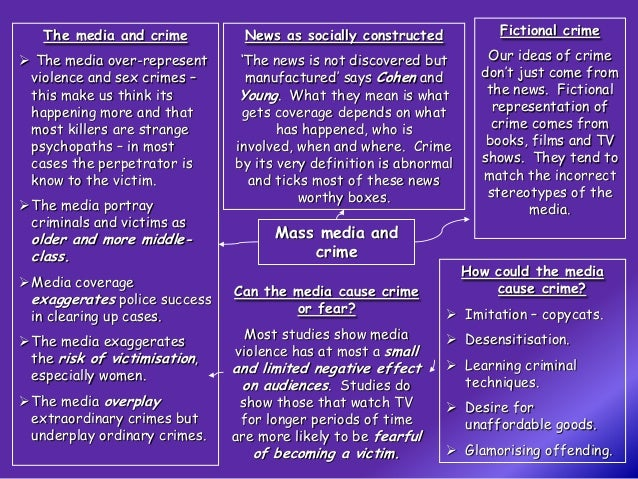 New media – new crime                                  Cyber-crimeCinema, television, computer games and the       Cyber-...
