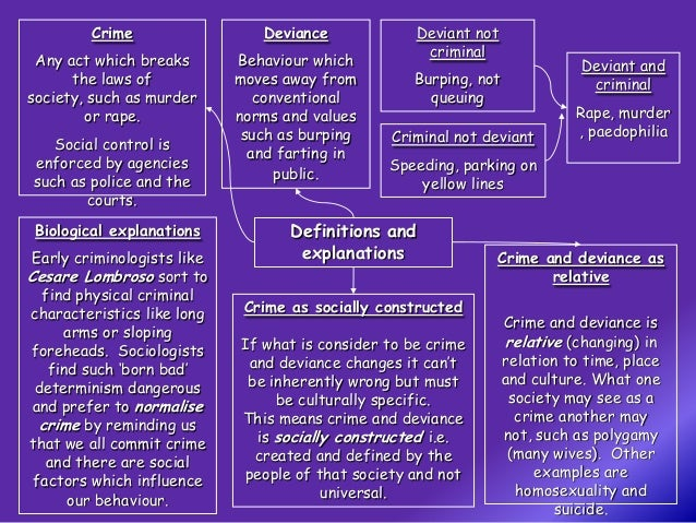 crime deviance sociology essay All past paper essay questions for all past paper essay questions for crime and deviance word pages in this set page 1 all sociology unit 4 past papers 1.